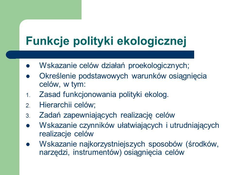 Funkcje polityki ekologicznej
