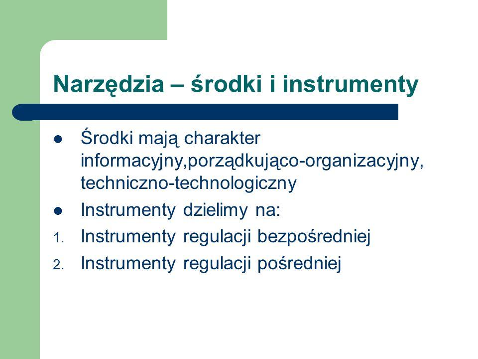 Narzędzia – środki i instrumenty