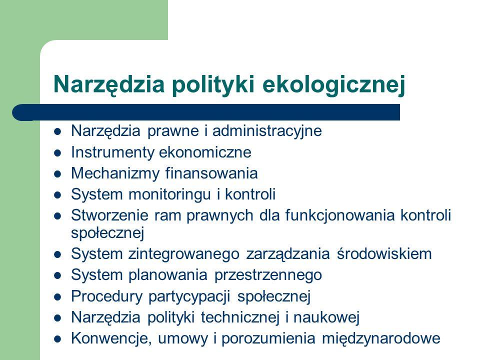 Narzędzia polityki ekologicznej
