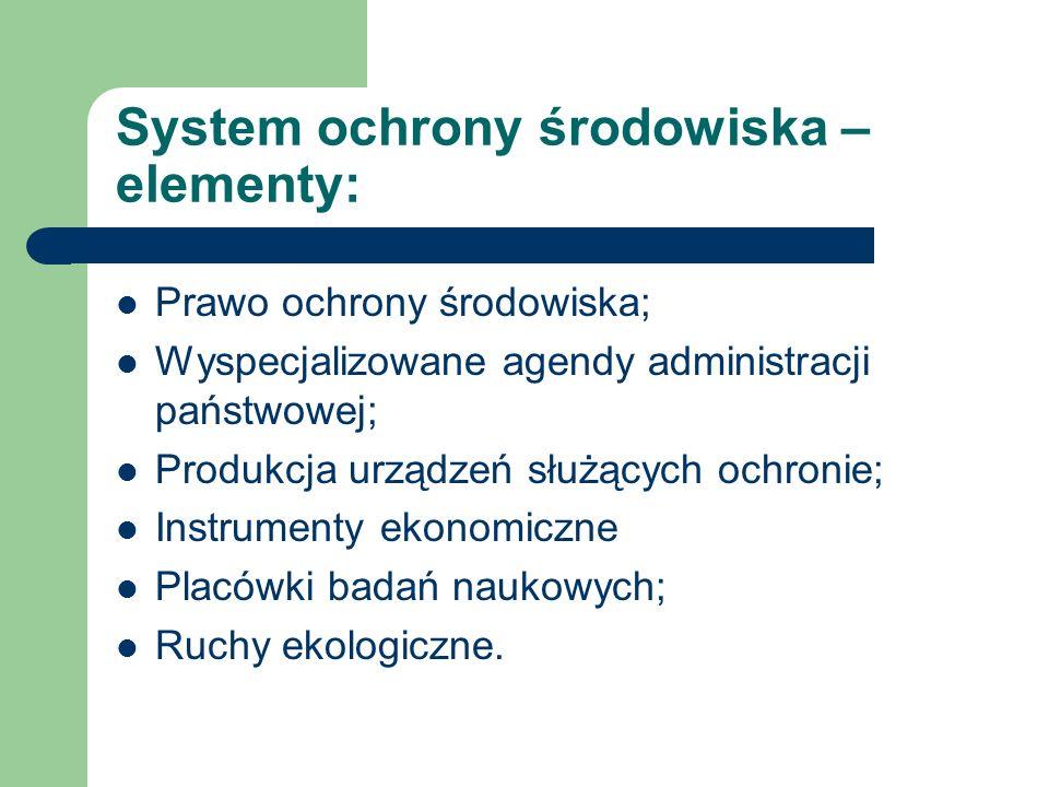 System ochrony środowiska – elementy: