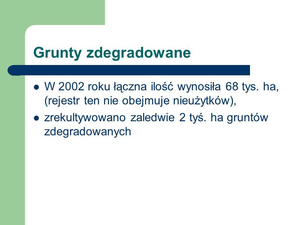 Grunty zdegradowaneW 2002 roku łączna ilość wynosiła 68 tys. ha, (rejestr ten nie obejmuje nieużytków),