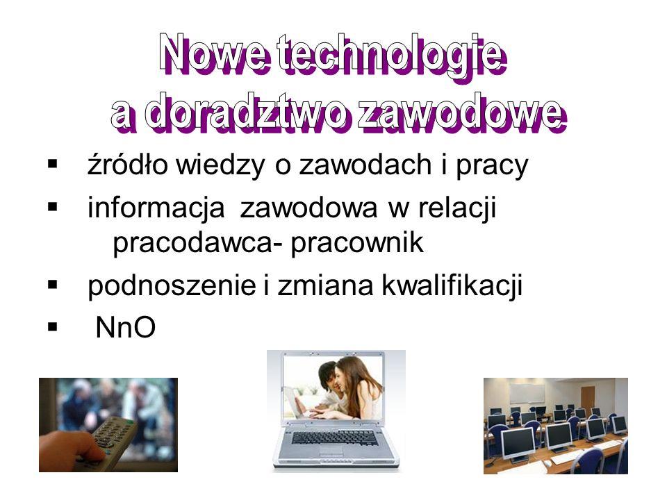 Nowe technologie a doradztwo zawodowe