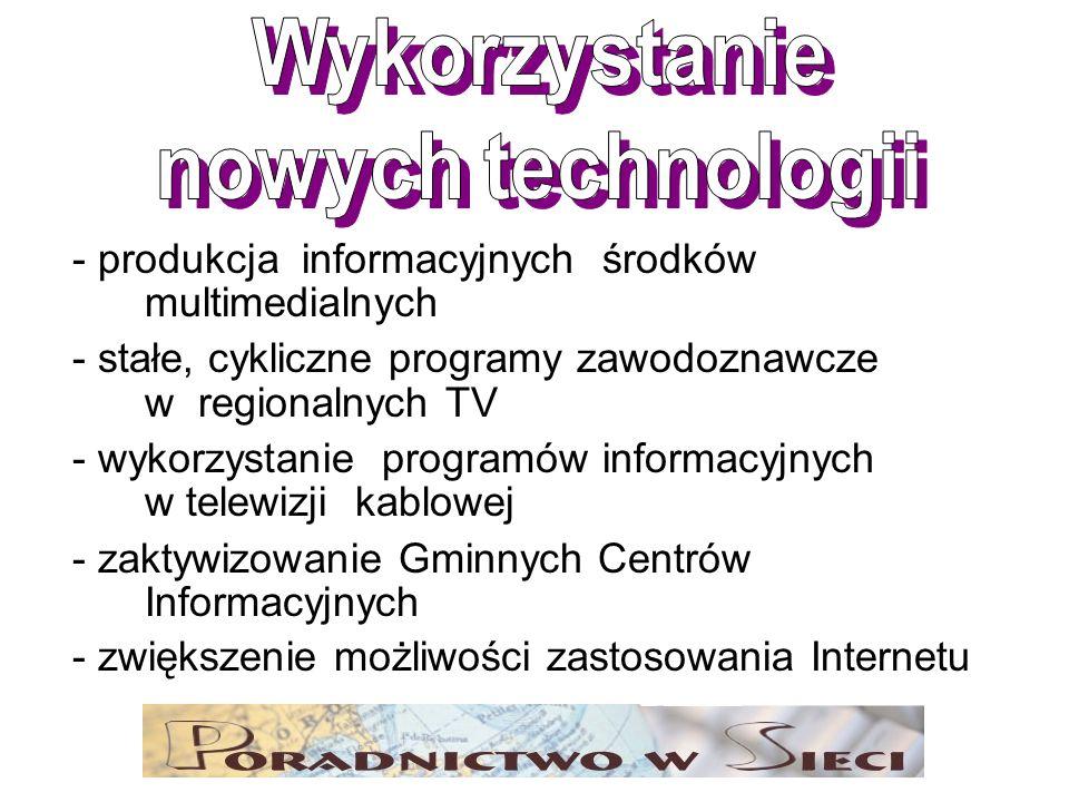 Wykorzystanie nowych technologii
