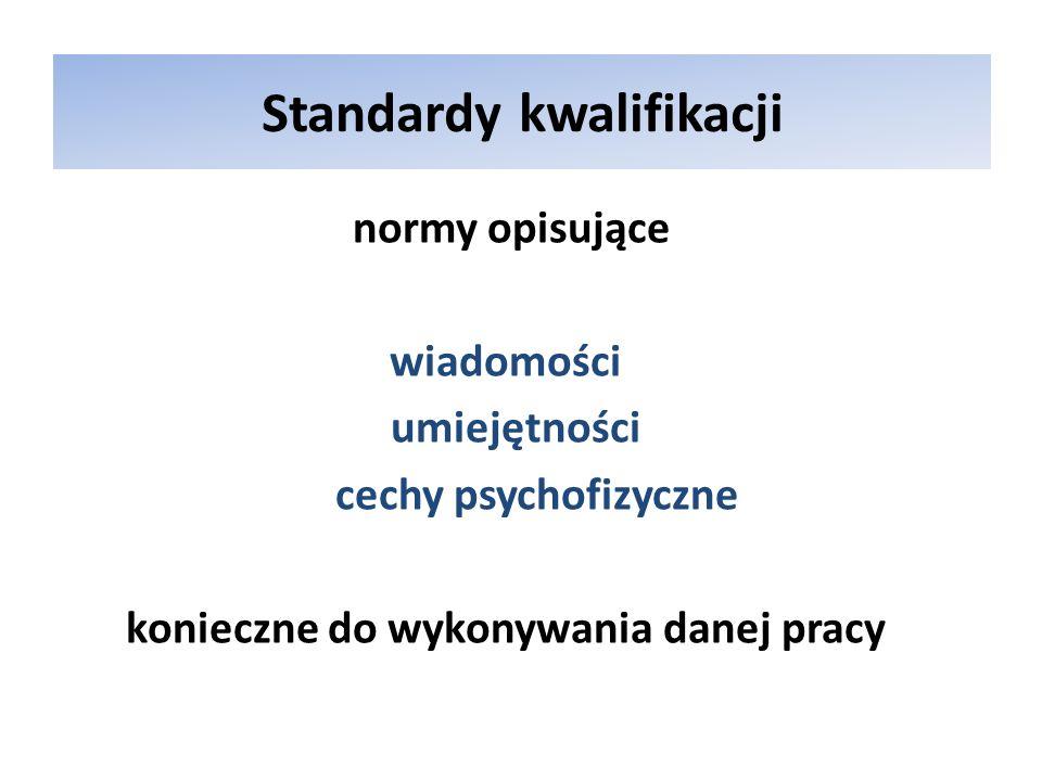 Standardy kwalifikacji
