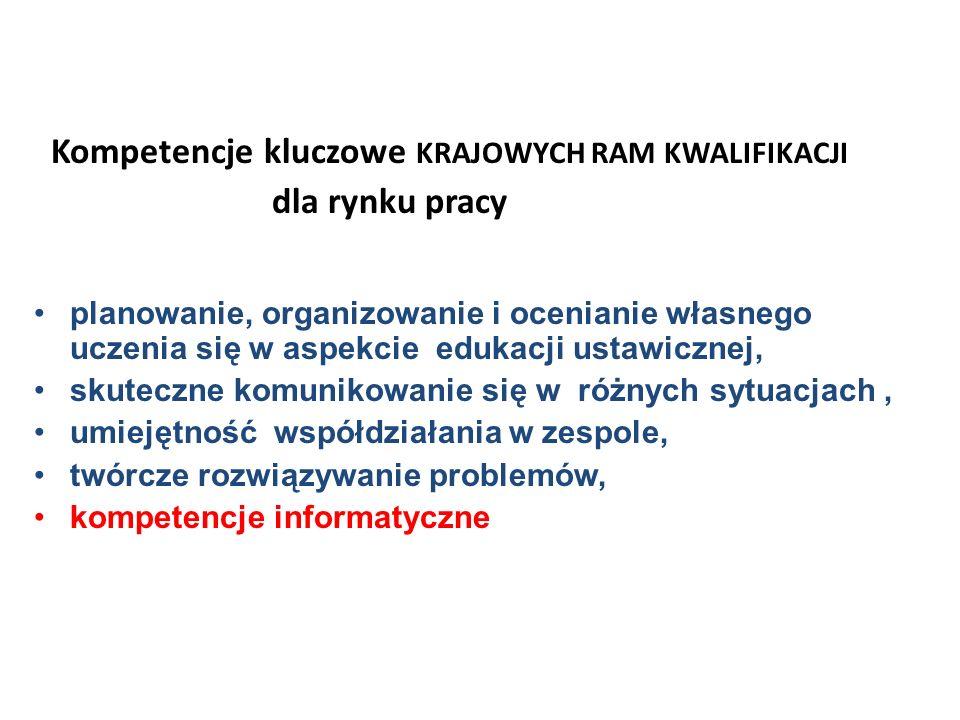 Kompetencje kluczowe KRAJOWYCH RAM KWALIFIKACJI dla rynku pracy