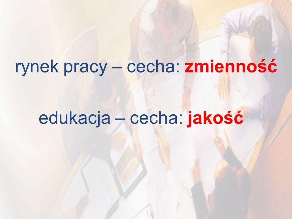 rynek pracy – cecha: zmienność edukacja – cecha: jakość