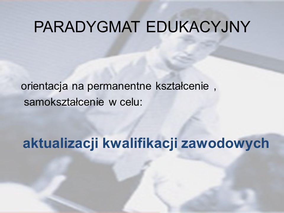 PARADYGMAT EDUKACYJNY