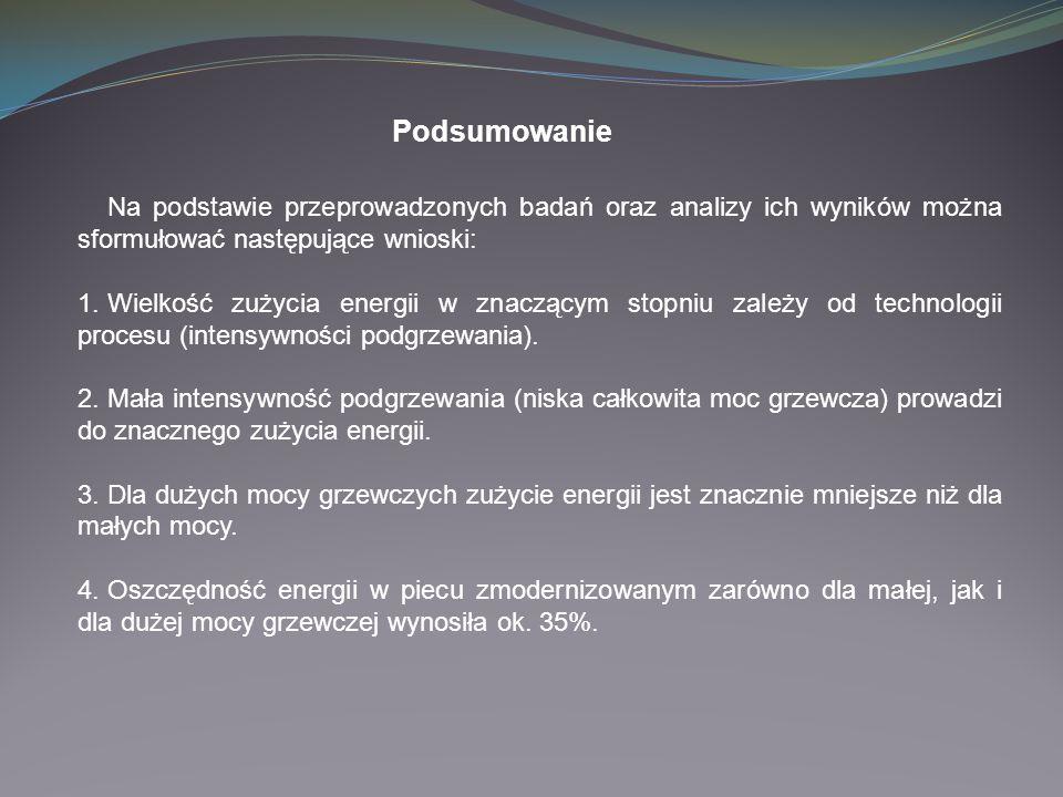 Podsumowanie Na podstawie przeprowadzonych badań oraz analizy ich wyników można sformułować następujące wnioski:
