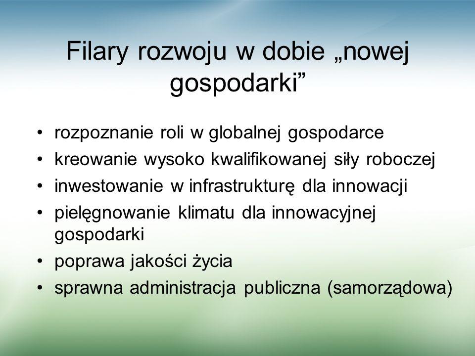 """Filary rozwoju w dobie """"nowej gospodarki"""