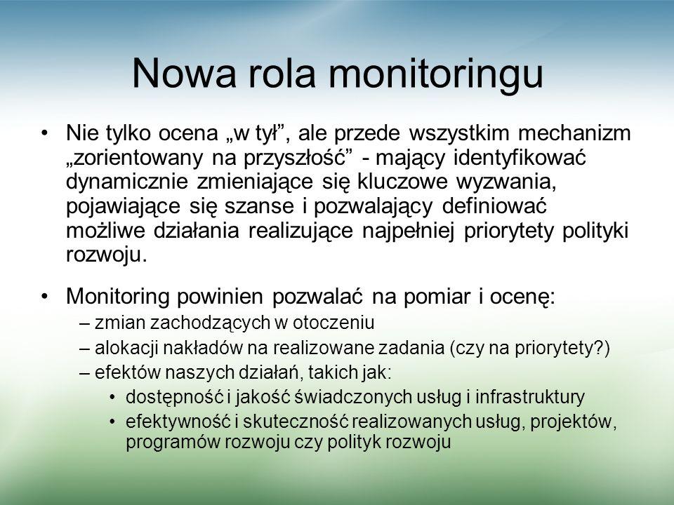 Nowa rola monitoringu