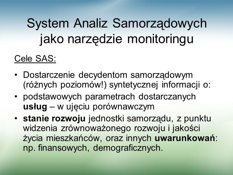 System Analiz Samorządowych jako narzędzie monitoringu