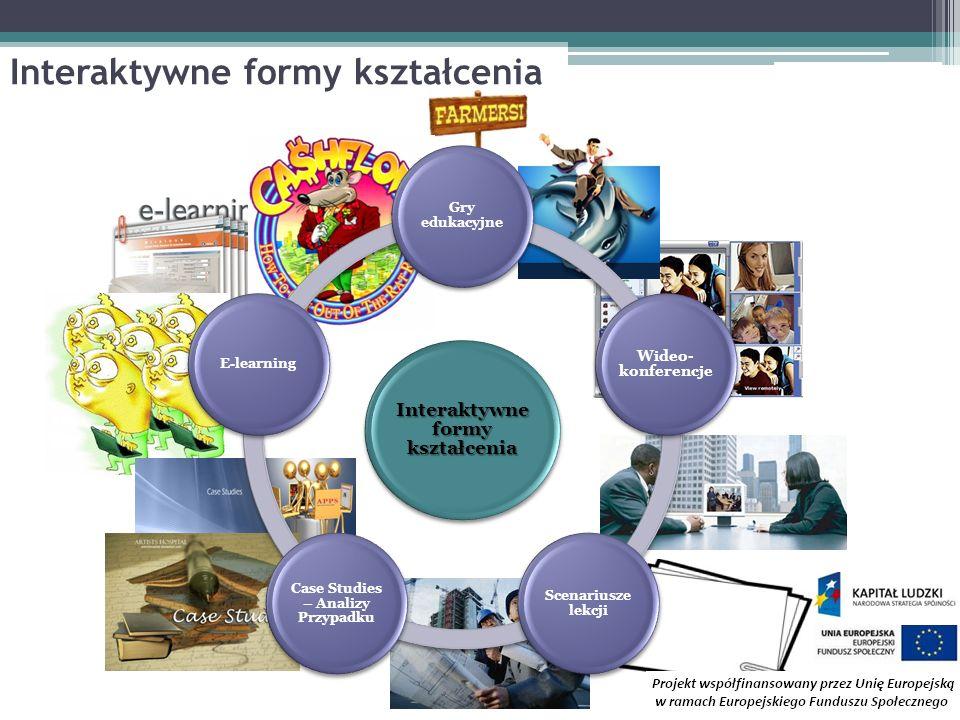 Interaktywne formy kształcenia