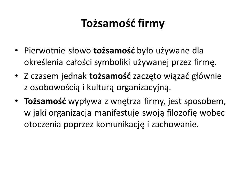 Tożsamość firmy Pierwotnie słowo tożsamość było używane dla określenia całości symboliki używanej przez firmę.