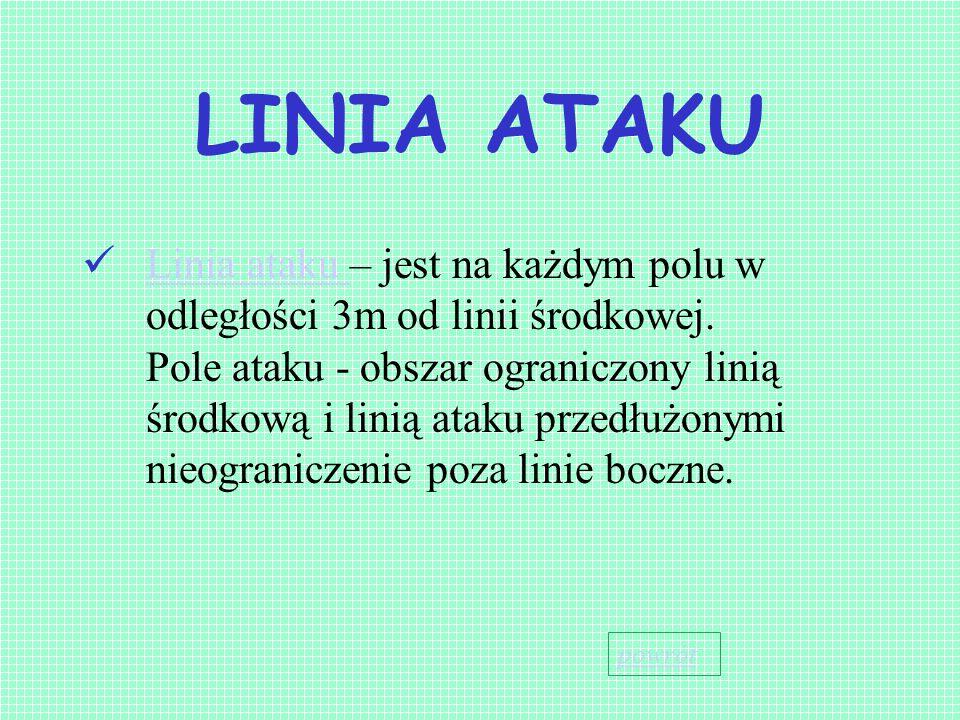 LINIA ATAKU