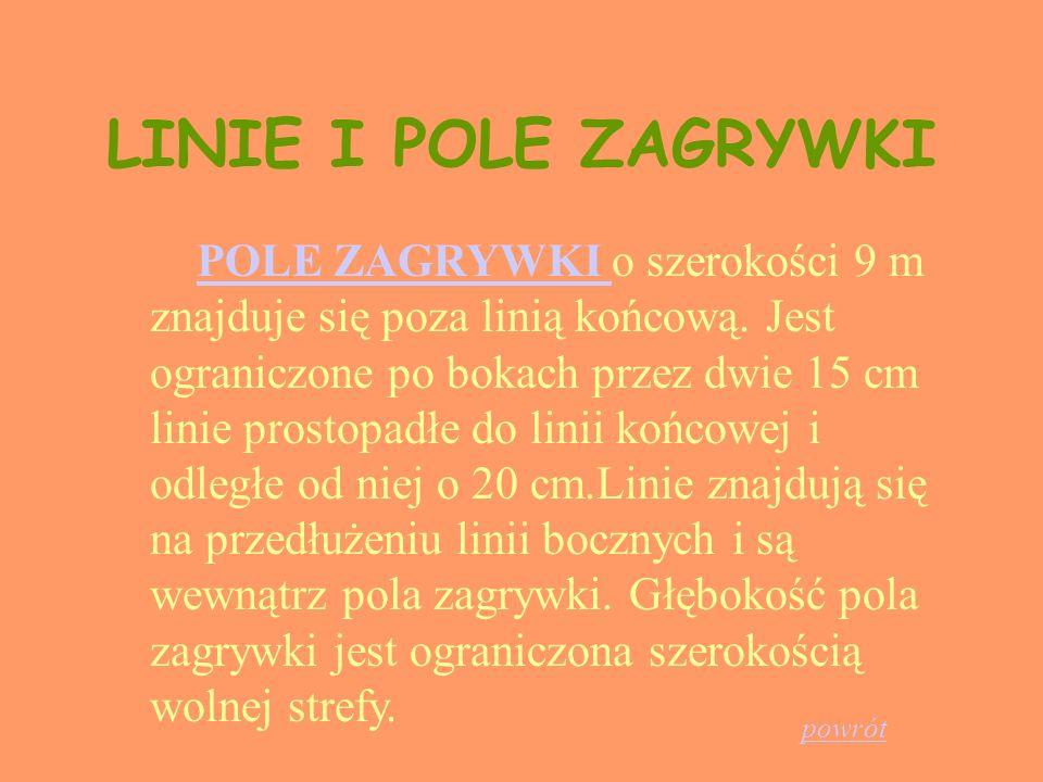 LINIE I POLE ZAGRYWKI