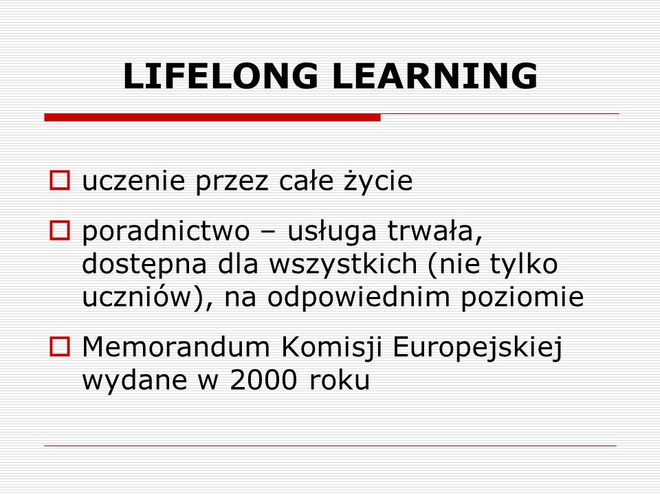 LIFELONG LEARNING uczenie przez całe życie