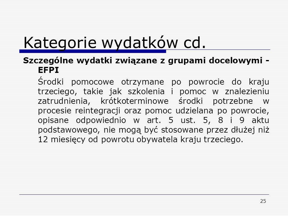 Kategorie wydatków cd.Szczególne wydatki związane z grupami docelowymi -EFPI.
