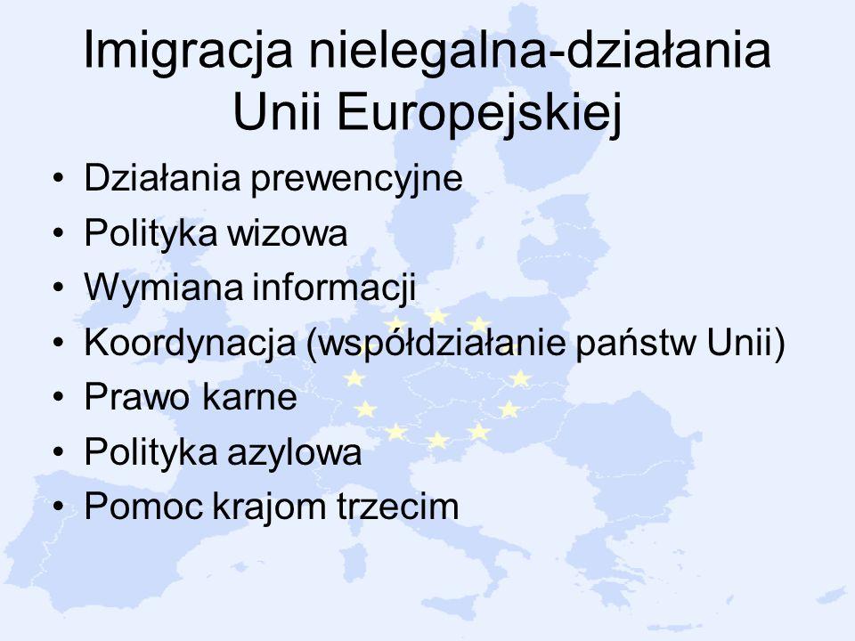Imigracja nielegalna-działania Unii Europejskiej