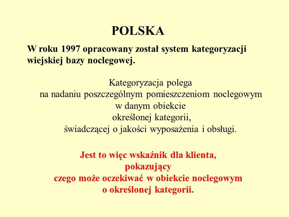 POLSKA W roku 1997 opracowany został system kategoryzacji wiejskiej bazy noclegowej. Kategoryzacja polega.