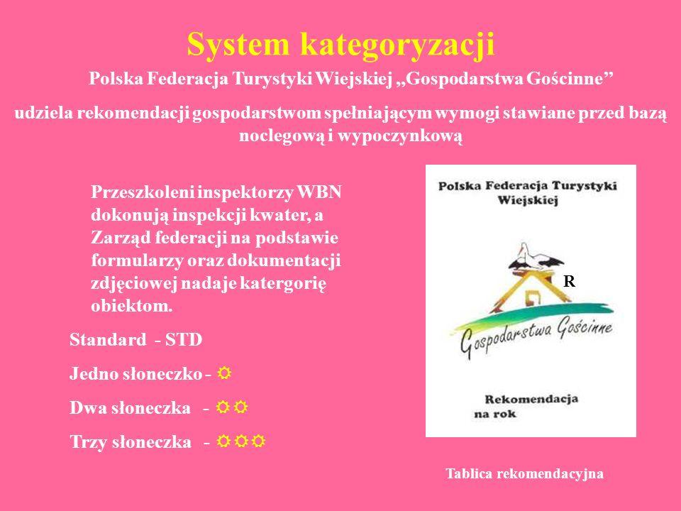 Polska Federacja Turystyki Wiejskiej ,,Gospodarstwa Gościnne''