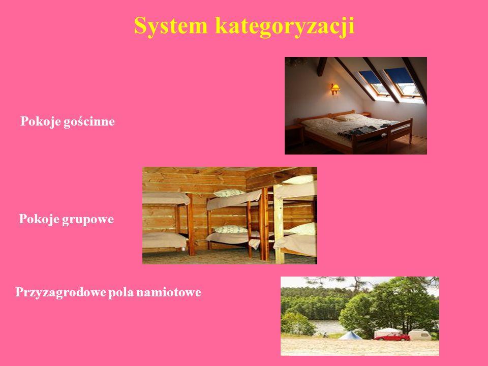 System kategoryzacji Pokoje gościnne Pokoje grupowe