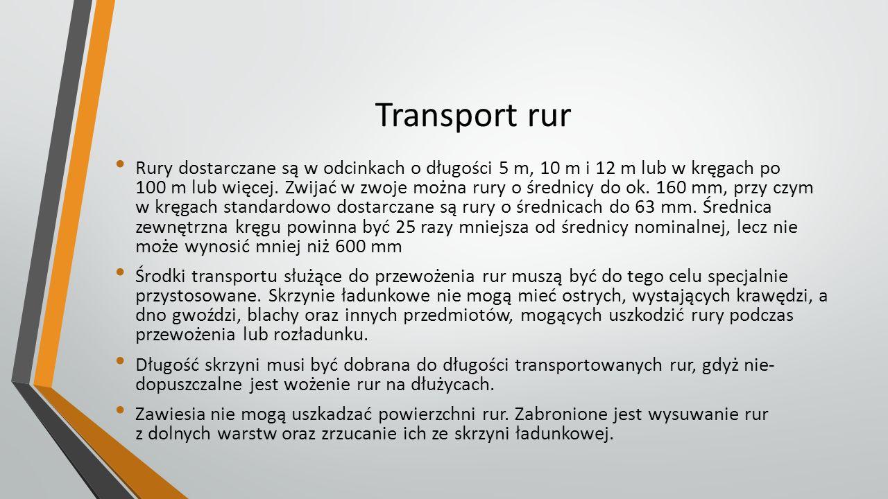 Transport rur