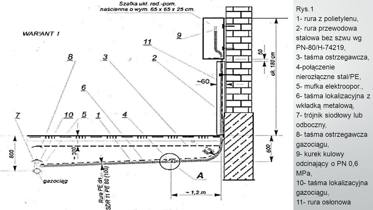 Rys.1 1- rura z polietylenu, 2- rura przewodowa stalowa bez szwu wg PN-80/H-74219, 3- taśma ostrzegawcza, 4-połączenie nierozłączne stal/PE, 5- mufka elektroopor., 6- taśma lokalizacyjna z wkładką metalową, 7- trójnik siodłowy lub odboczny, 8- taśma ostrzegawcza gazociągu, 9- kurek kulowy odcinający o PN 0,6 MPa, 10- taśma lokalizacyjna gazociągu, 11- rura osłonowa