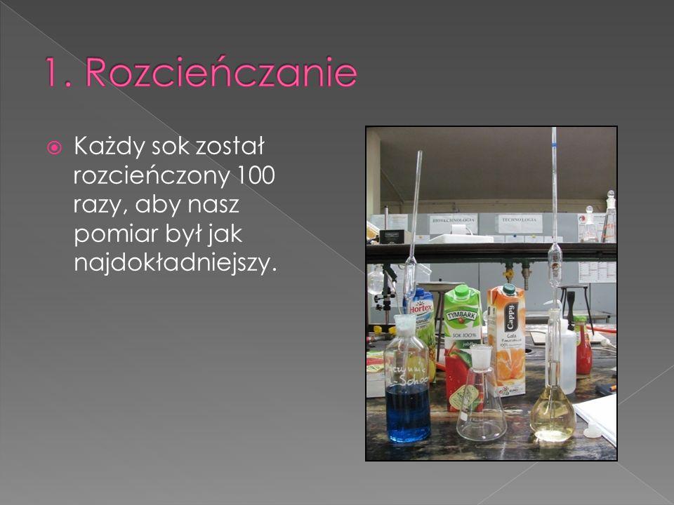 1. Rozcieńczanie Każdy sok został rozcieńczony 100 razy, aby nasz pomiar był jak najdokładniejszy.
