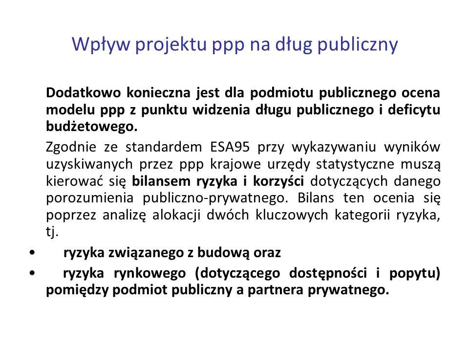 Wpływ projektu ppp na dług publiczny
