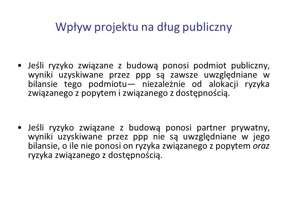 Wpływ projektu na dług publiczny