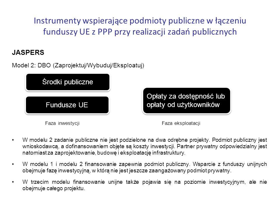 Instrumenty wspierające podmioty publiczne w łączeniu funduszy UE z PPP przy realizacji zadań publicznych