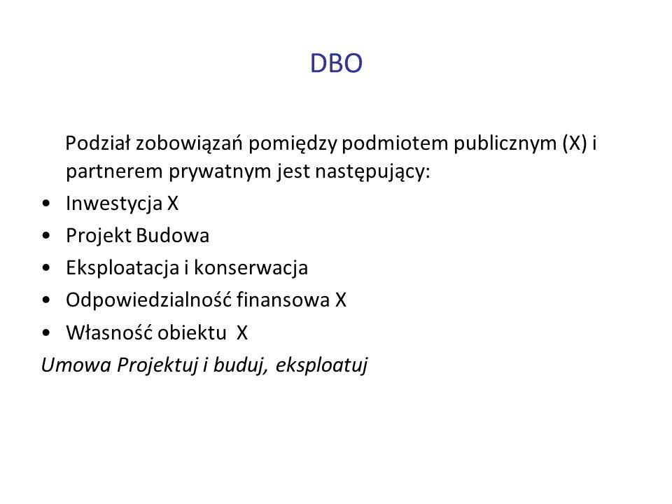DBOPodział zobowiązań pomiędzy podmiotem publicznym (X) i partnerem prywatnym jest następujący: Inwestycja X.