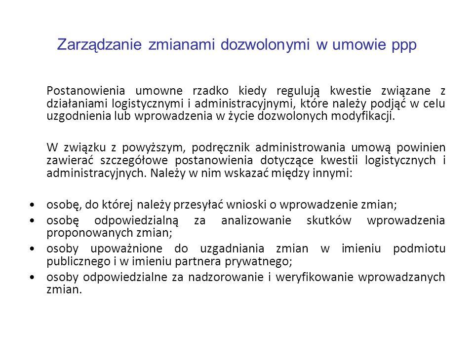 Zarządzanie zmianami dozwolonymi w umowie ppp