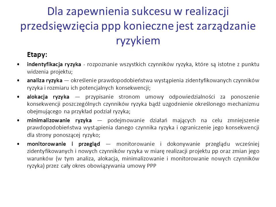 Dla zapewnienia sukcesu w realizacji przedsięwzięcia ppp konieczne jest zarządzanie ryzykiem