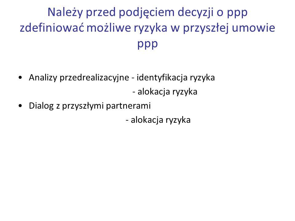 Należy przed podjęciem decyzji o ppp zdefiniować możliwe ryzyka w przyszłej umowie ppp