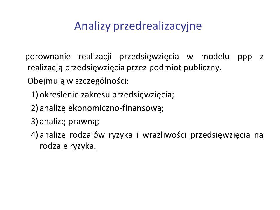 Analizy przedrealizacyjne