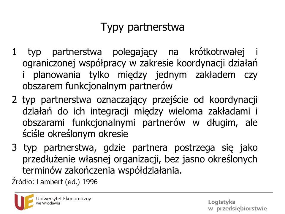 Typy partnerstwa