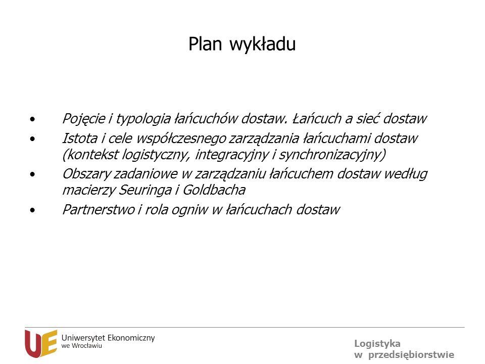 Plan wykładu Pojęcie i typologia łańcuchów dostaw. Łańcuch a sieć dostaw.