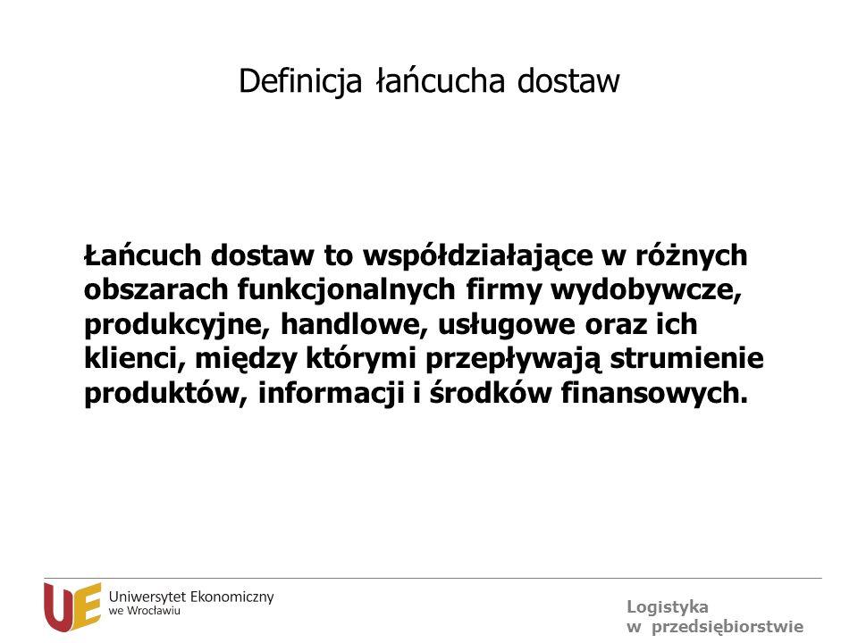Definicja łańcucha dostaw