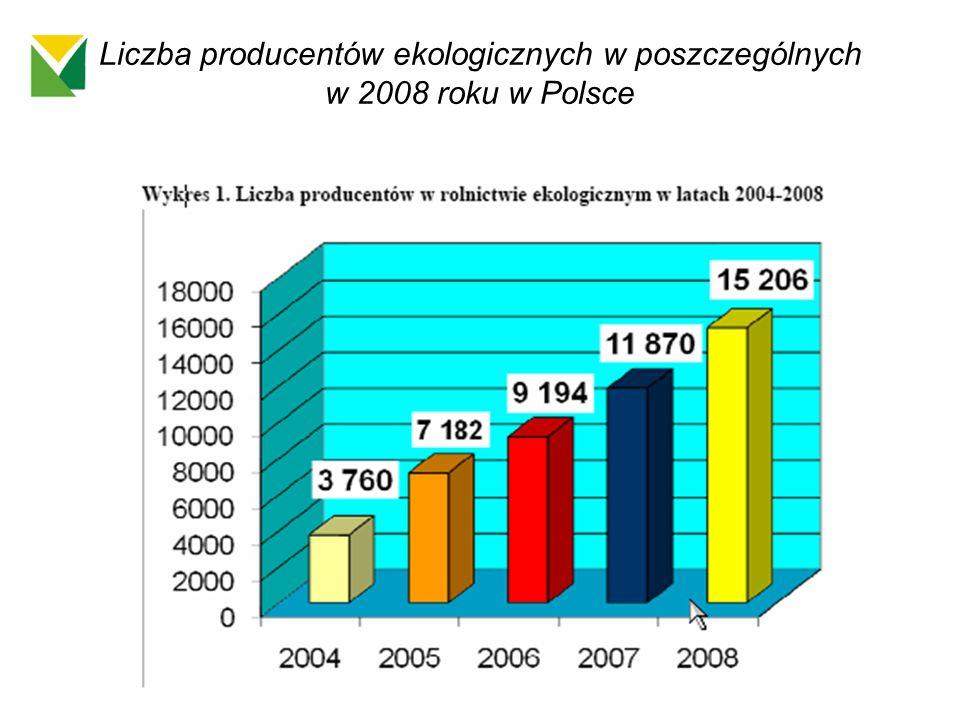 Liczba producentów ekologicznych w poszczególnych w 2008 roku w Polsce