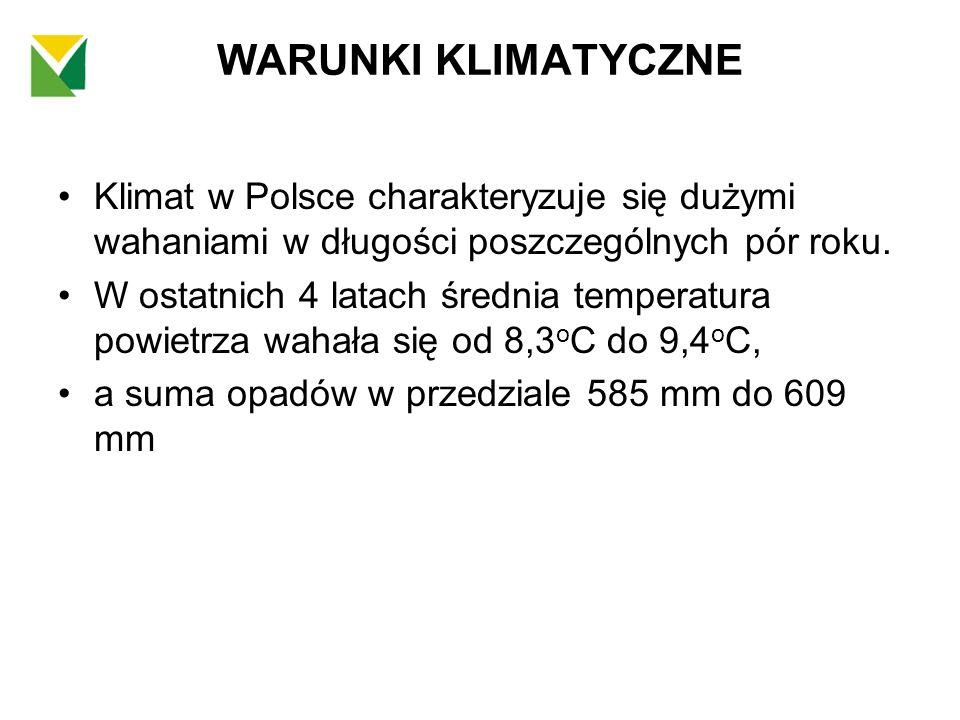 WARUNKI KLIMATYCZNEKlimat w Polsce charakteryzuje się dużymi wahaniami w długości poszczególnych pór roku.
