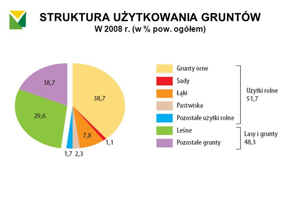 STRUKTURA UŻYTKOWANIA GRUNTÓW W 2008 r. (w % pow. ogółem)