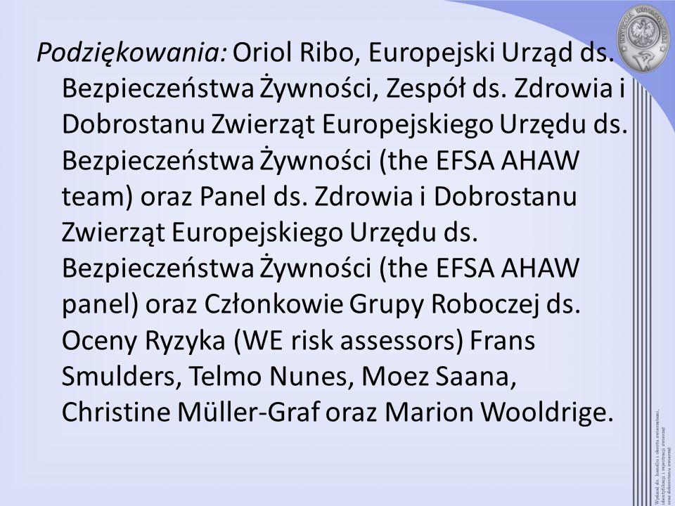 Podziękowania: Oriol Ribo, Europejski Urząd ds