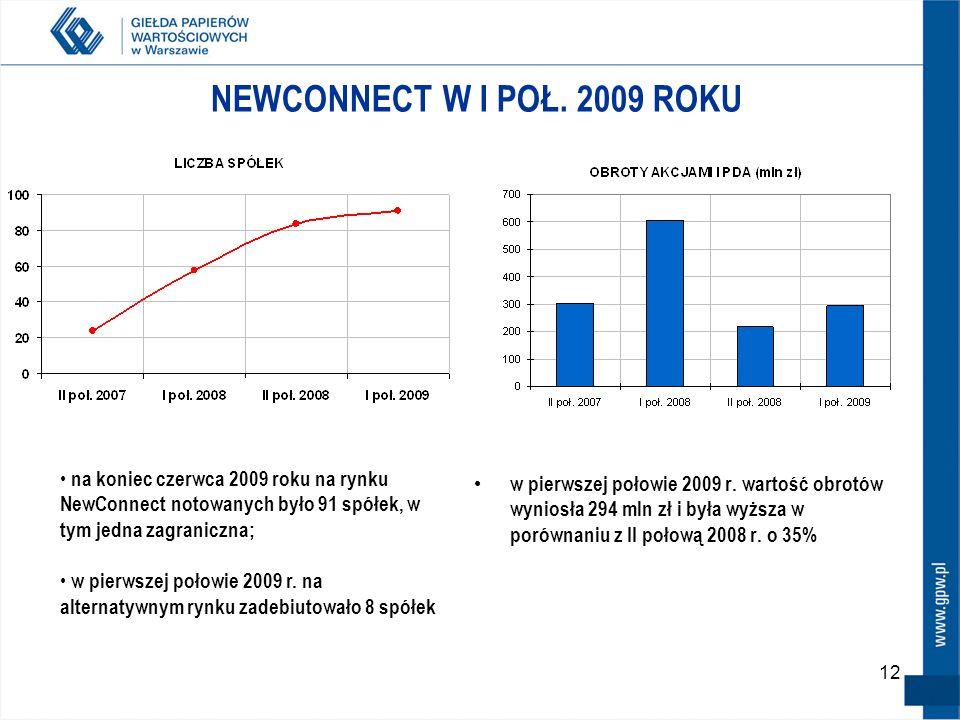NEWCONNECT W I POŁ. 2009 ROKU na koniec czerwca 2009 roku na rynku NewConnect notowanych było 91 spółek, w tym jedna zagraniczna;