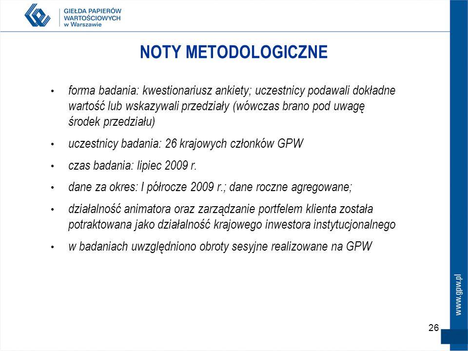 NOTY METODOLOGICZNE