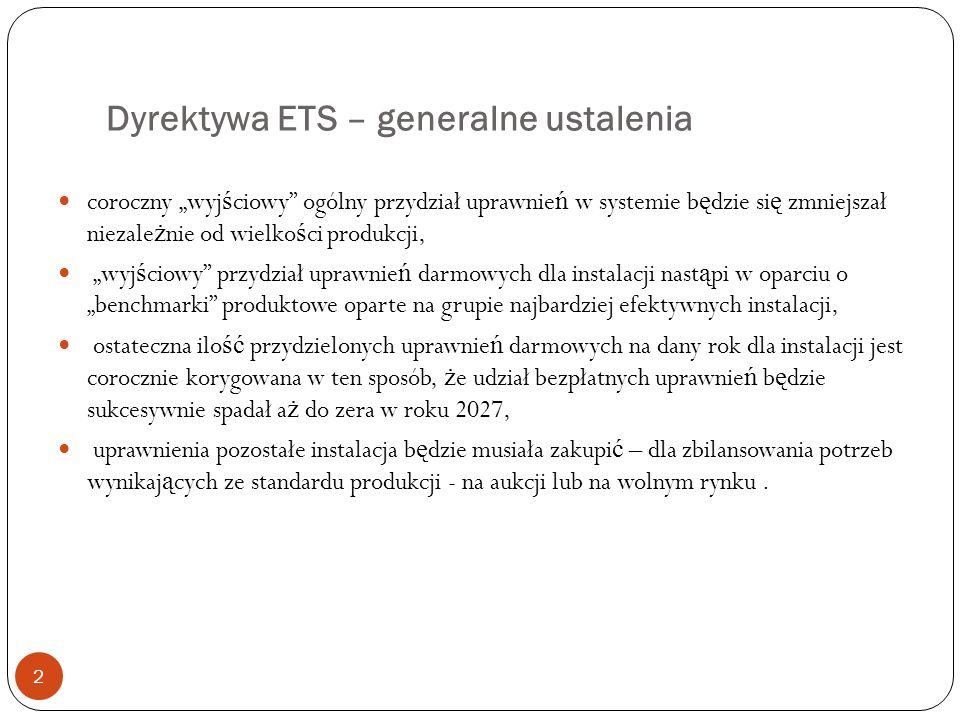 Dyrektywa ETS – generalne ustalenia