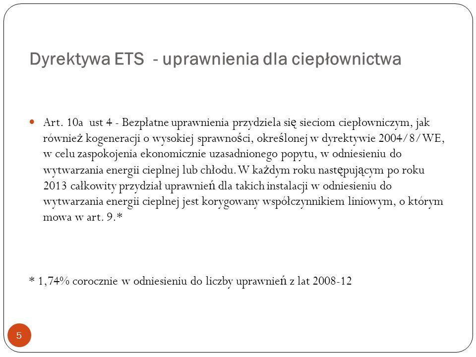 Dyrektywa ETS - uprawnienia dla ciepłownictwa