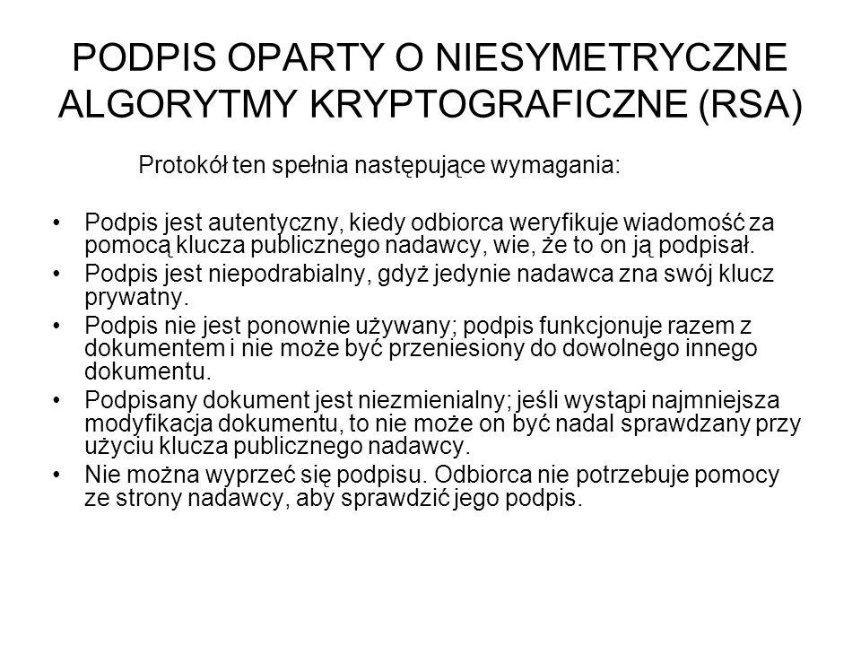 PODPIS OPARTY O NIESYMETRYCZNE ALGORYTMY KRYPTOGRAFICZNE (RSA)