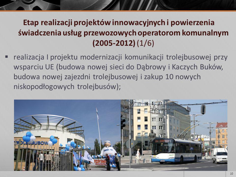 Etap realizacji projektów innowacyjnych i powierzenia świadczenia usług przewozowych operatorom komunalnym (2005-2012) (1/6)