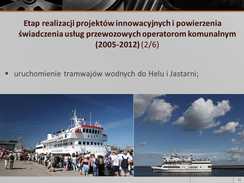 Etap realizacji projektów innowacyjnych i powierzenia świadczenia usług przewozowych operatorom komunalnym (2005-2012) (2/6)